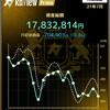 今日の株の取引 (買い、マネックスグループ、シンワワイズ。売り、モバイルファクトリー、カラダノート。)