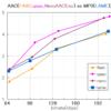 MP3,AACの音質比較