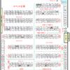 「東方合同イベント 2017 新春!」のサークル名入り配置図