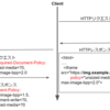 Permissions PolicyとDocument Policyについて