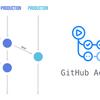 GitLab Flow + GitHub Actions ではじめる、デプロイフローの改善・自動化