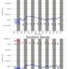 関東エリアの5日間波予測07/19/2020, 09:31