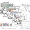深層学習+Hough変換で紙の領域検出