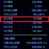 【地震予知】10月4日01時頃は月高度17°トリガー!東京では4日00時54分がちょうど17°に!ジュセリーノ・Love Me Do氏など著名な預言者も10月中に巨大地震を予言!『首都直下地震』・『南海トラフ地震』にも要警戒!