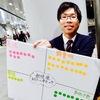 名古屋駅で街頭インタビューしたら警備員に止められた:シール投票の結果発表
