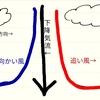 【2019年台風15号】横風制限値の重要性がよーくわかる事例