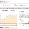三井住友DS-欧州株式指数ファンド/投資信託償還金のお知らせを受領しました