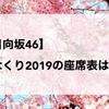 【日向坂46】ひなくり2019の座席表は!?ライブなのにステージが見えづらいって本当?
