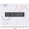 株式 日次損益 2021-04-30
