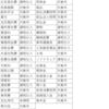 消費税科目別区分表