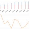 【ペソ円2すくみ】トラリピのメキシコペソ円2すくみ検証。第18週 (5/9)は年利換算10.9%。ペソ円も落ちていますね。高金利通貨通貨の価値が激減しています。