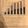 インヴィンシブル投資法人(8963)から分配金