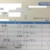 性病検査結果:全て陰性(2018/01/16時点)  Current condition