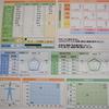 8月の体組成計測定表(自分用メモ)