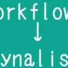 アウトライナーは Workflowy よりも Dynalist 派?