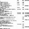 米倉家の大名への道