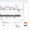 日本株ポートフォリオ&今月の取引記録(2018年11月末時点)