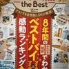 無印良品THEBEST★無地神アイテムベストバイ感度ランキング2019!これは買い!