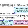 小学校英語のClassroom English④【教師の英語の使用割合を高めるには?】