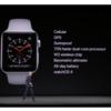 AppleWatch3はSIMロック端末?Apple Watch Series 3の通信サービスは、格安SIMカード契約でも利用可能なのか調べてみた。