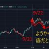 【取引画面】連休明けのマーケットの動き-トライオートETF【リニューアル】