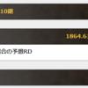 【Shadowverse】今日のシャドバやる学:2019-11-21~KMNZの1stアルバムが出たぞ~