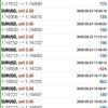 【 9月 23日 】FX自動売買記録:ユーロドル