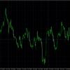 4/27(土)AUD/USD 検証結果