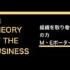 【ビジネス】M.E.ポーターが提唱した組織を取り巻く5つの力(脅威)を我が社に置き換えてみた