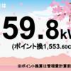 【発電量報告】3月15日の発電量