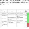 Google Chrome (スマートフォン版)の翻訳ダイアログが変更された