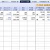 保有銘柄撃沈も、日本株は意外にも強く東京海上HD(8766)は刺さらず…
