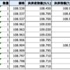 ◉ 20210510 (Mon) Today's trade