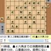 竜王戦(藤井七段vs豊島名人)