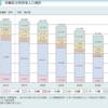 移民問題 日本は移民を入れるのではと考える4つの理由とは