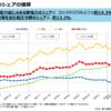 NTTが、再エネ発電も、送電も、配電も全部自前で整備:公正取引委員会は、東電や関電の不当廉売による妨害を防げ
