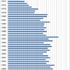 Changes in the Prices of Pumpkin in Japan, 1970-2014