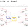 第99回 天皇杯サッカー 準々決勝 ヴィッセル神戸 対 大分トリニータ