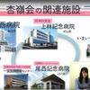YouTube<一宮西病院>チャンネル『看護学生さん向け!』一宮西病院紹介ムービー
