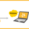 kintoneをWijmoで調理!「kintone一覧画面Excel風Wijmoがけ」