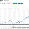 <楽天VTI>ギャンブルなんてするな!!! 貧乏人が安全に将来の金持ちになりたいなら今すぐ米国株式長期投資を始めるべき<投資信託>