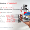 【AR関連銘柄】NexTech AR Solutions(NEXCF)について