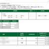 本日の株式トレード報告R2,01,22