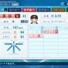 真田裕貴【2002年再現】パワプロ2020
