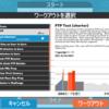 レース直前のFTP計測!!最終的なパワーウェイトレシオは。。。?