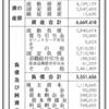 株式会社石橋楽器店 第42期決算公告