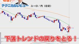 ドル/円の反発は一時的?下落トレンドにあるユーロ/円の戻りをとる手法とは【明快!テクニカルレビュー8/14】
