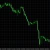 クロス円に円売り圧力、臨機応変な対応を