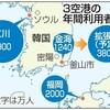 西日本新聞による「金海国際空港拡張」への論評
