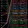 【新潟大賞典】データまとめ